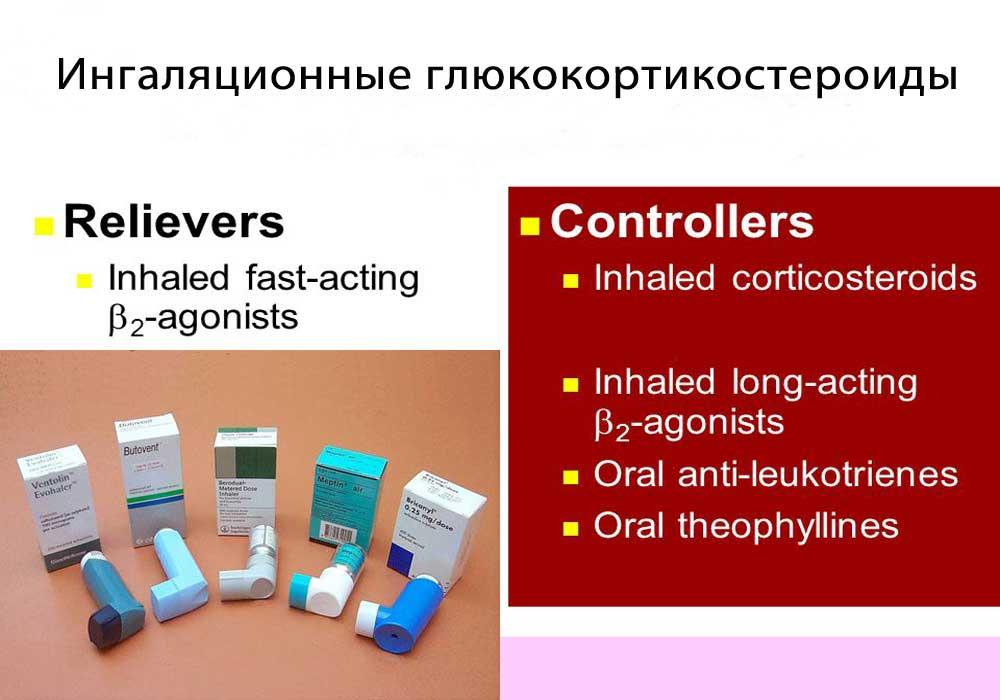 Ингаляционные глюкокортикостероиды