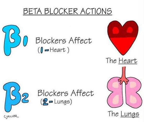 астма и сердце
