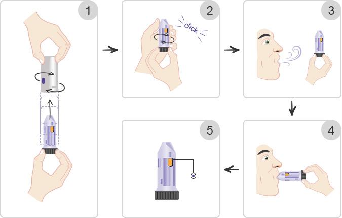Как использовать симбикорт турбухалер инструкция