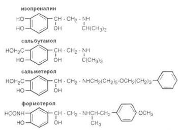 дозированные аэрозольные ингаляторы препараты