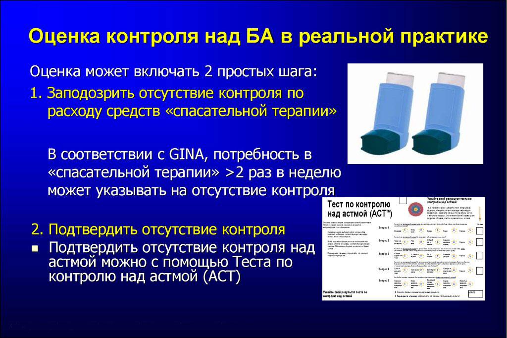 Тест по контролю над астмой