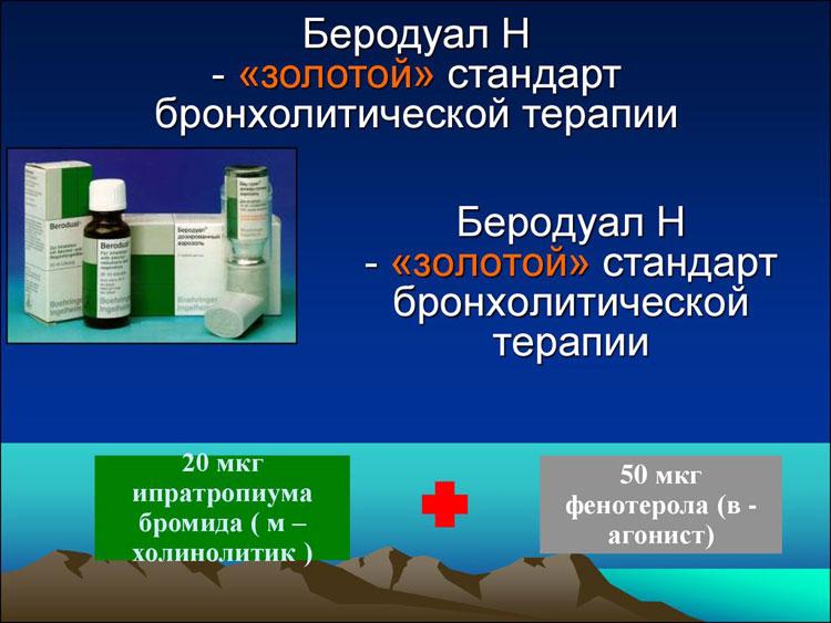 что делать при обострении астмы