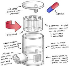 астма ингалятор карманный