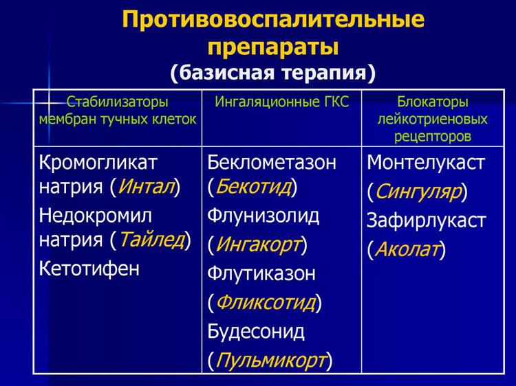 тафен новолайзер