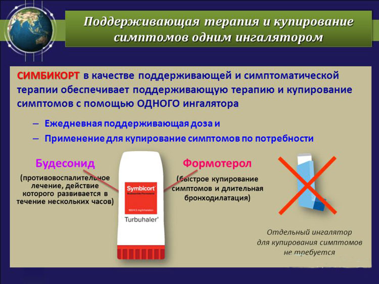 бронхиальная астма препараты контроля