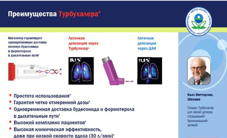 smart терапия астмы