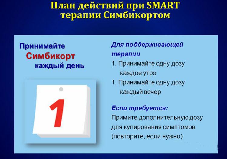 стратегия smart при астме
