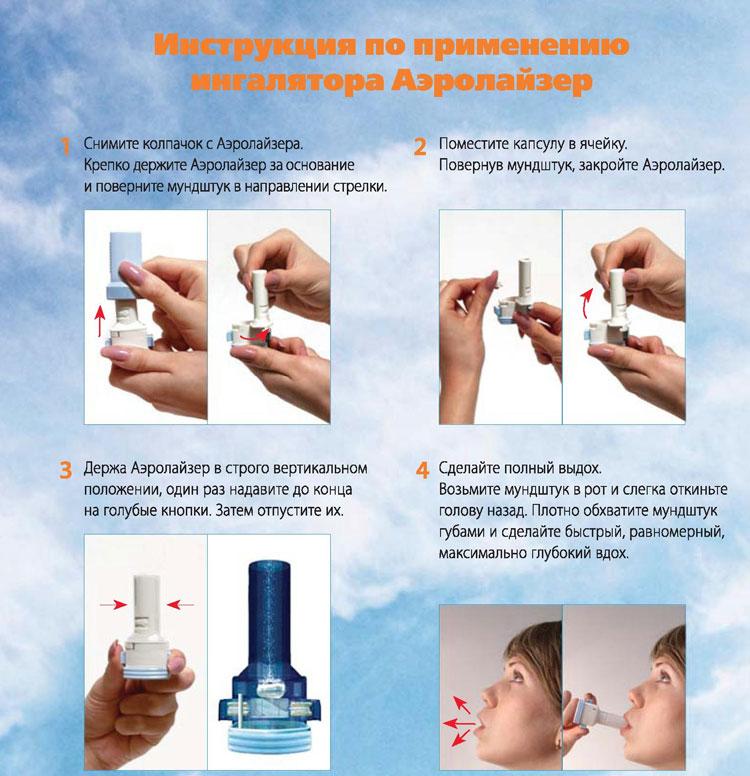 влияние погоды на астму