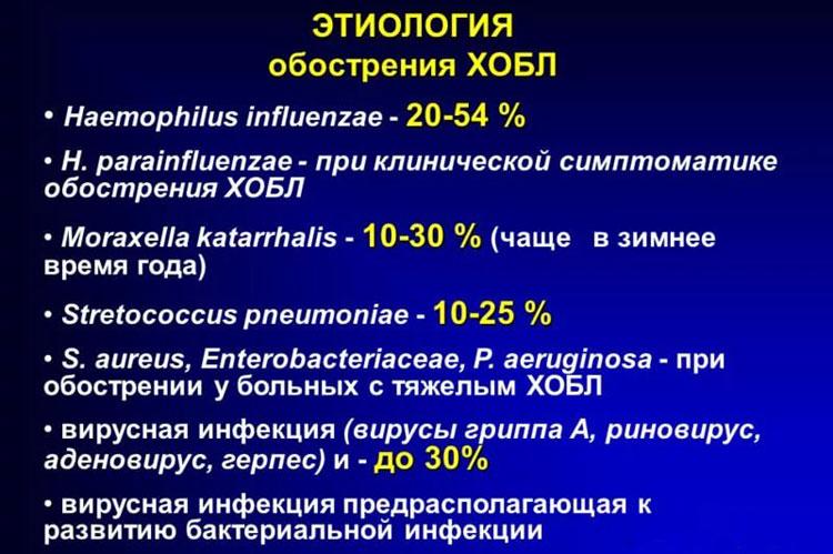 профилактика хобл вакцинация