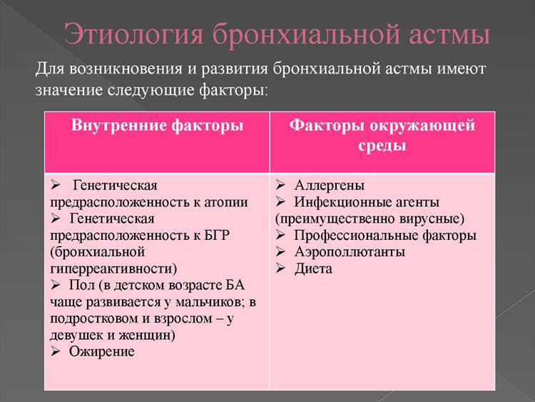 препарат асманекс