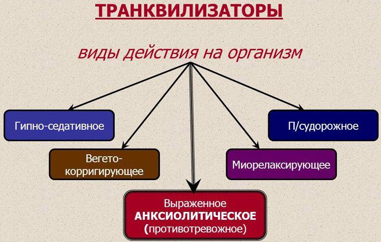 атопический дерматит психосоматика препараты