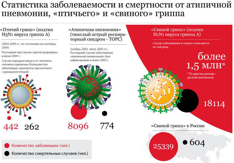 современная концепция иммунитета