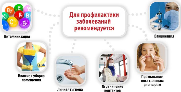 мероприятия по профилактике орви