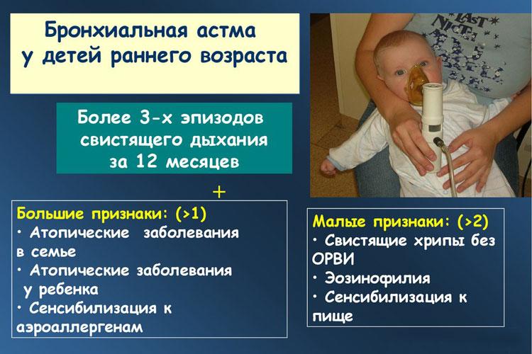 сколько эозинофилов в крови при бронхиальной астме