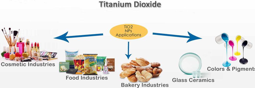 Влияние на организм диоксид титана