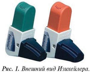 проблемы и жалобы пациента при бронхиальной астме