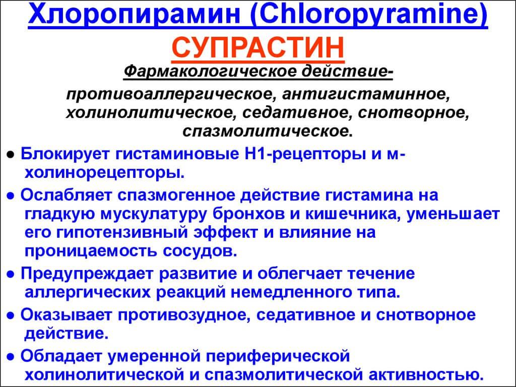Супрастин при бронхиальной астме