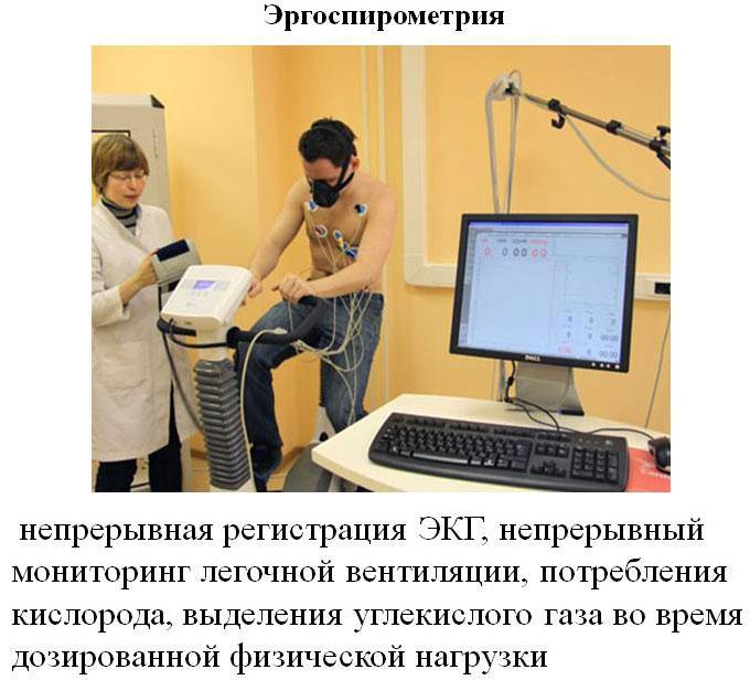 диагностика астмы физического напряжения